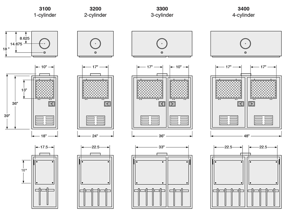 3000 Series Gas Cabinets
